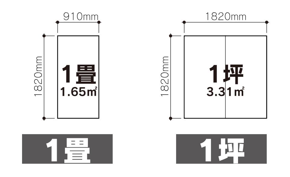 1坪って、どのくらいの広さ?   家づくり学校 高松校 アドバイザーブログ